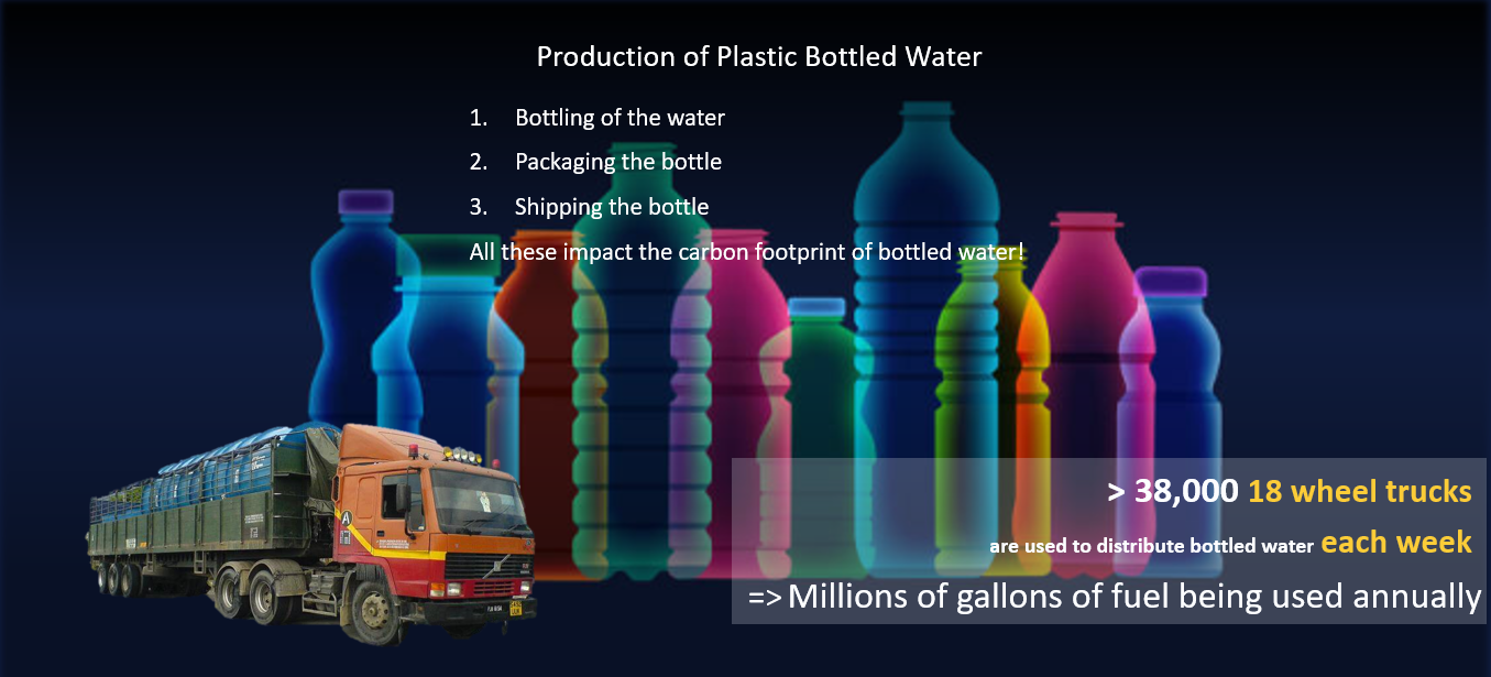 Carbon footprint of pet plastic bottles