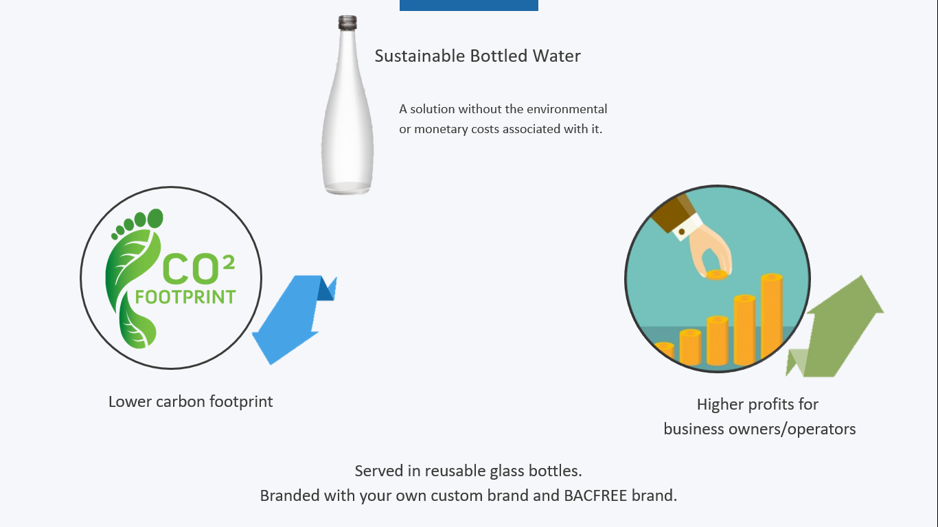 Carbon footprint of glass bottles