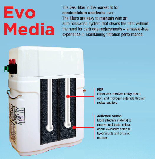 Evo Wall-Mounted Outdoor Filter Filtration Media
